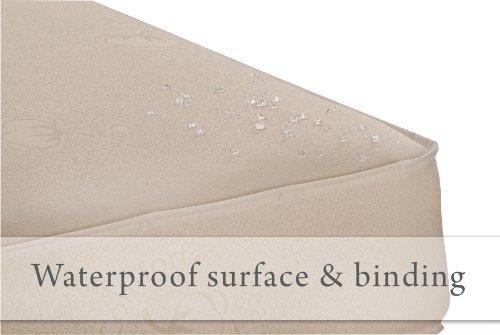 "Sealy Soybean Infant/Toddler Crib Hypoallergenic Foam, Luxurious Cotton Cover, Waterproof, Barrier, Certified Foam, 51.7""x27.3"""