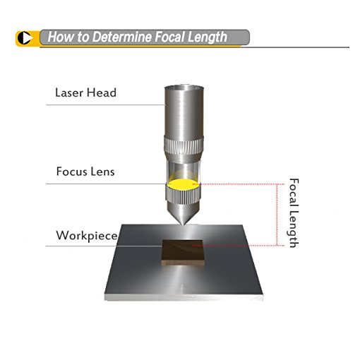 Cloudray CO2 Laser Focus Lens USA Dia. 18mm FL 50.8mm for CO2 Laser Engraver Cutter by Cloudray (Image #3)