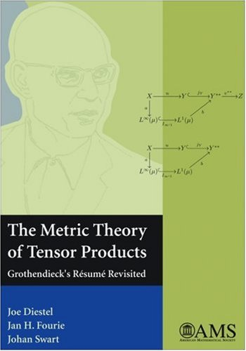 The Metric Theory of Tensor Products: Grothendieck's Resume Revisited