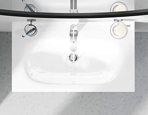 Grohe 32612003 Plus Miscelatore Monocomando per Lavabo Taglia S