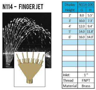 ProEco Display Fountain Nozzle - Finger Jet Nozzle