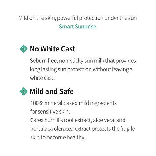 Etude House Sunprise Mild Airy Finish Sun Milk SPF50+ / PA+++ | Sebum-free, Non-Sticky, Long Lasting Protection, 100% Mineral Based Sunscreen | Kbeauty