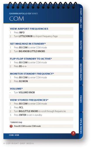 Garmin GX Series Qref Checklist (Qref Avionics Quick Reference)