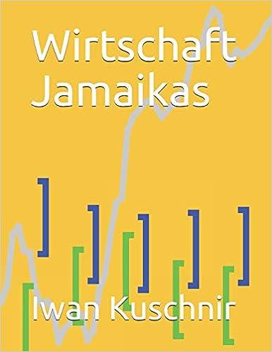 Wirtschaft Jamaikas