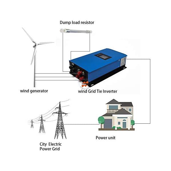 GudCraft WA600 12-Volt 600 Watt Wind Power Inverter