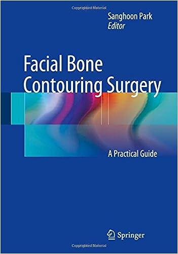 Something is. facial bone contouring