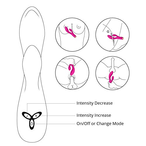 IMO Upgraded Rabbit G-spot Vibrator, Waterproof and Rechargeable Clitoris Vagina Vibrating Massager Sex Toy for Women or Couples