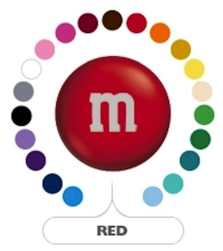 Candy Red M&m (M&M's Red Milk Chocolate Candy 1LB Bag)
