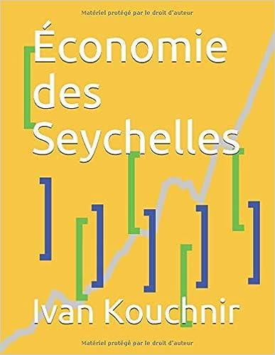 Économie des Seychelles