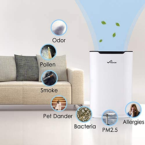 YesHom 45W Air Purifier 3in1 True HEPA Activated Carbon Filter Anionic Dust Odor Smoke Remover Cleaner Sterilizer