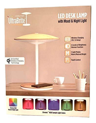 Best Desk Lamps