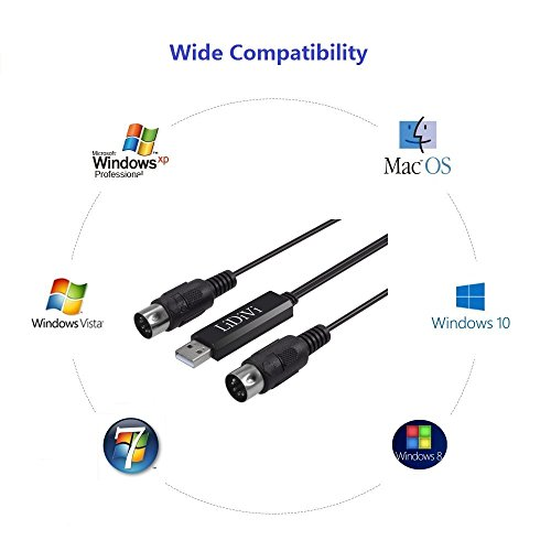 USB IN-OUT MIDI Cable Converter, LiDiVi Professional Piano Keyboard to PC/ Laptop/ Mac Adapter Cord for Home Music Studio - 6.5Ft - Image 2