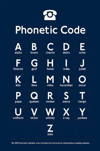 Amazon Com Posters Uk Nato Phonetic Alphabet Educational Laminated Poster Measures 23 5 X 16 5 Inches 59 4 X 42 Cm Approx Posters Prints