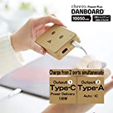 cheero Power Plus Danboard Version 10050mAh PD18W