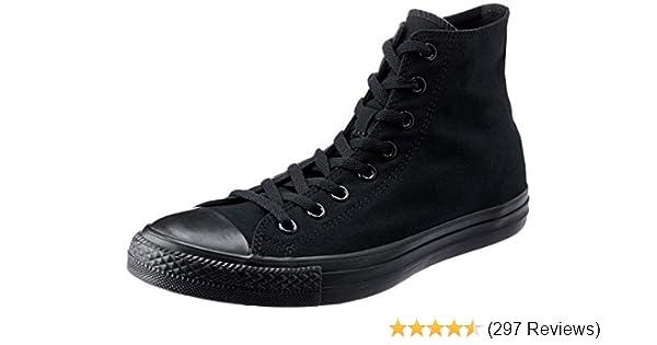 Converse Chuck Taylor All Star Canvas High Top Sneaker 60f4afa9a