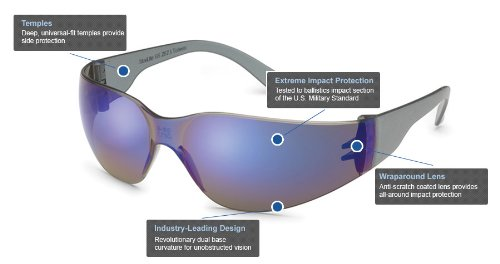 Gateway Safety 469M UL-Certified StarLite Safety Glasses, Blue Mirror Lens, Gray Temple (Pack of 10)