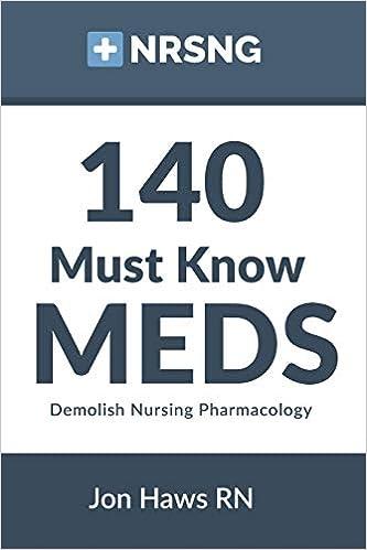 140 Must Know Meds: Demolish Nursing Pharmacology