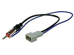 Scosche Haab Antenna Adapter For 2005-up Honda