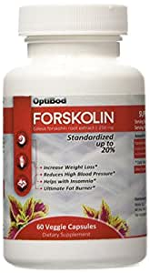 Forskolin-Appetite Suppressant-Fat Burner-Pure Forskohlii Weight Loss Formula-Boost Metabolism-Preserve Muscle - Standardized 20% - 250mg per CAPSULE - Yields 50mg Active Forskolin - Best Quality Available - All Natural - Proper Dosage for REAL Results - Made in USA - Certified Good Manufacturing Practices - FDA Registered Facility - Money Back Guarantee