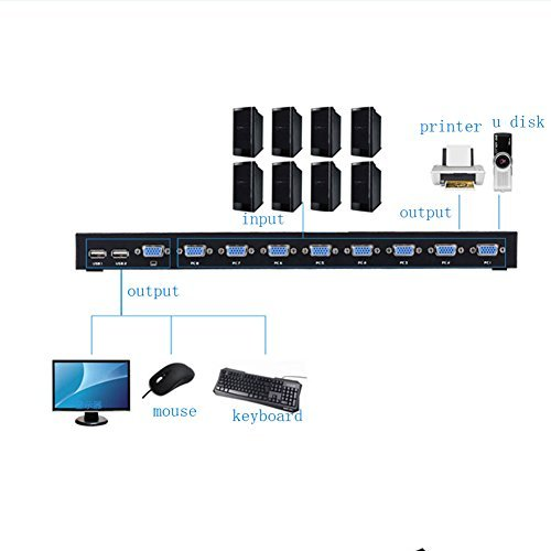 Smart KVM Switch, 8 Port Manual Key Press VGA USB Remote Extension Switcher Console with 8pc Original Cable by RIJER (Image #2)