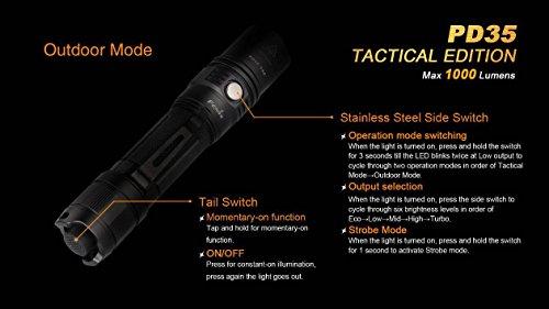 Ultimate Bundle: Fenix PD35TAC (PD35 Tactical) 1000 Lumens Cree XP-L Flashlight, 2x Fenix 3500mAh 18650 Batteries, Smart Charger, LumenTac Battery Organizer by Fenix (Image #7)