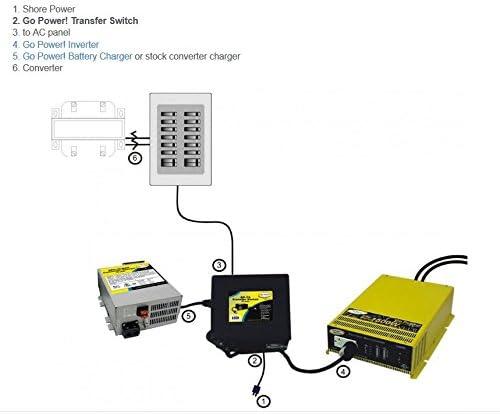 Rv Automatic Transfer Switch Wiring Diagram  U2013 Database