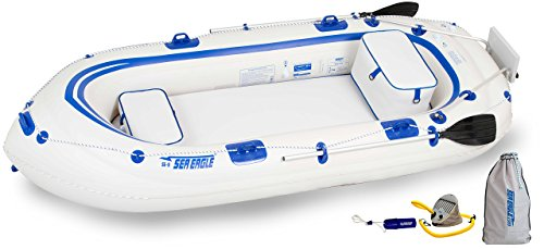 We Analyzed 779 Reviews To Find THE BEST Inflatable Boat Engine