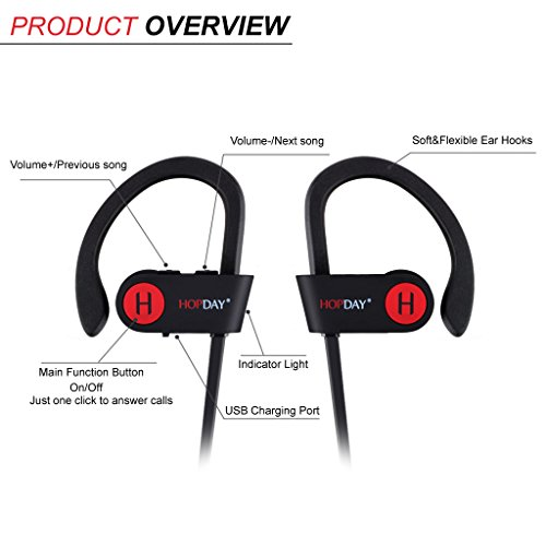 Large Product Image of Bluetooth Headphones, Wireless Headphones, HOPDAY U8 In-Ear Bluetooth Earbuds, Built-in Mic, Stereo Sound, Noise Cancelling IP68 Waterproof Sweatproof Wireless Earbuds for Running Exercising