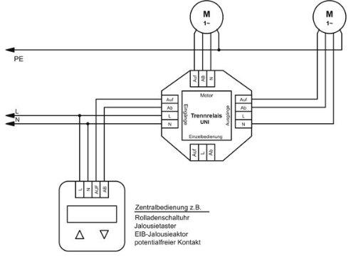 Gut gemocht Trennrelais R1-UNI (2 Motore) für Rolladenmotor Jalousiemotor MO94