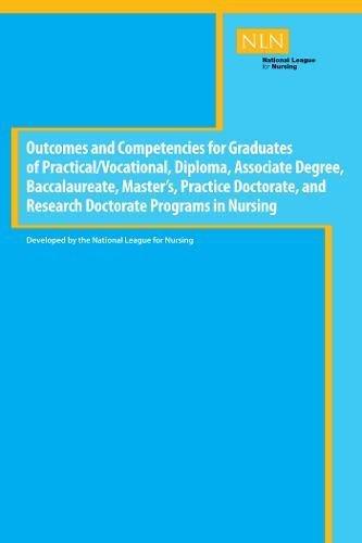 masters in nursing - 4
