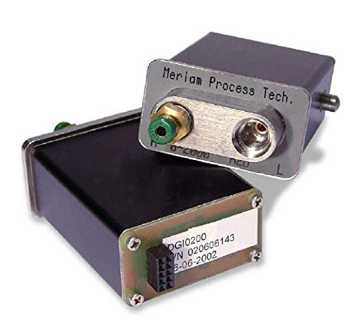 Meriam Pressure Measurement Modules