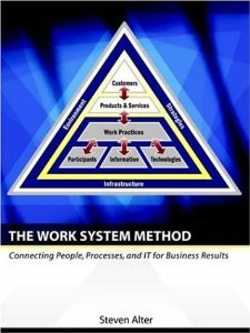 Read Online The Work System Method: Connecting People, Processes, and IT for Business Results [Paperback] [2006] 1 Ed. Steven Alter pdf