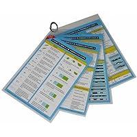 Chart Symbols and Abbreviations: Symbols and Abbreviations Used