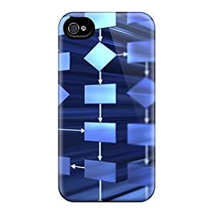 Premium Iphone 6 Cases - Protective Skin - High Quality For Desktop 3d