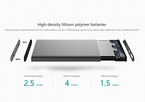 Xiaomi 10000mAh Pro quickly charge light electric power Bank Plus External Battery Charger Pack portable Charger with quickly USB C charge iPhone iPad Samsung Sony Xiaomi HTC Motorola Android Nokia Nexus Smartphone External Battery Packs