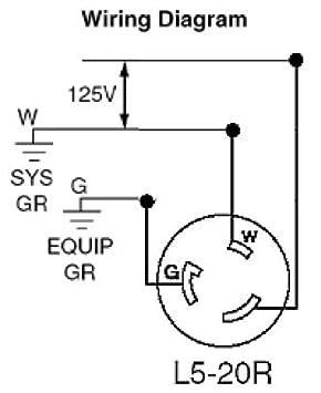 nema l5 125v wiring diagram wiring diagrams best l5 20p wiring diagram fe wiring diagrams simple electrical wiring diagrams nema l5 125v wiring diagram