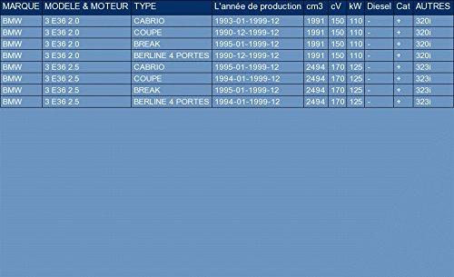 ETS-EXHAUST 118 Silencioso Trasero pour 3 E36 2.0 2.5 CABRIO COUPE FAMILIAR SED/ÁN 150//170hp 1990-1999