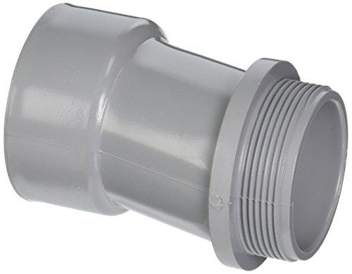 PVC Meter Offset 2