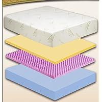 Slumber Saver Series 12 Plush Top Memory Foam Mattress Twin 38x74