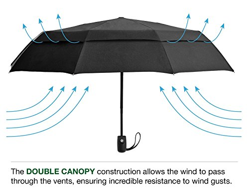 British Umbrella Ben Windproof Construction
