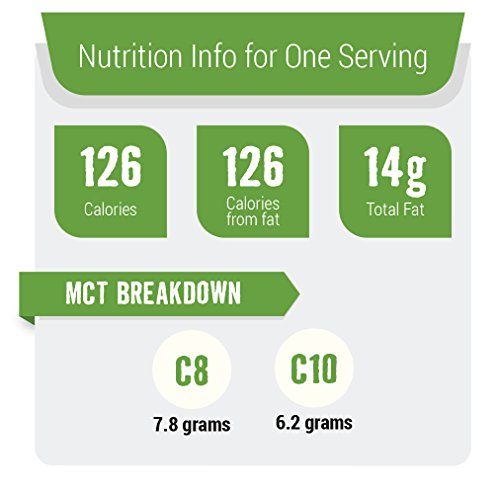 Premium-MCT-Oil-from-sustainable-Coconuts-Huge-32-Oz-Keto-Easier-To-Absorb-and-Digest-Triple-Filtered-Independent-Quality-Testing-for-every-batch-Keto-Paleo-Friendly-Packaged-in-USA
