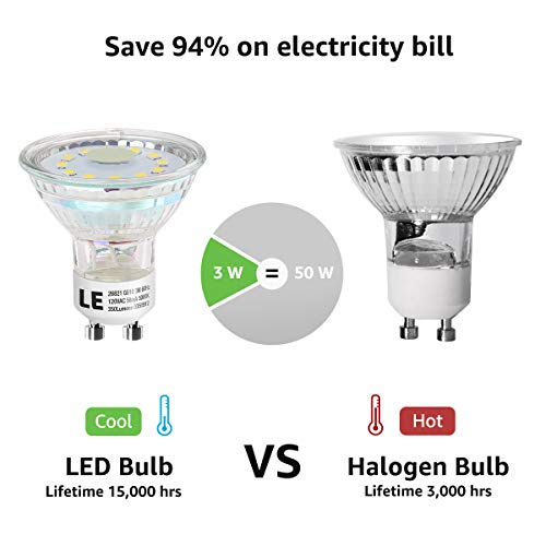 LE GU10 LED Light Bulbs, 50W Halogen Equivalent, Non Dimmable, 5000K Daylight White Natural Light, LED Bulb Replacement for Recessed Track Lighting, 3W 350lm 120° Flood Beam Angle, Pack of 6