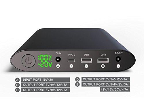 WorldPlus 40000mAh Ultra High Capacity Multi Power Bank QC3.0 New Macbook and Pro / Laptop / iPad / Tablet / Smartphone / Digital Camera by World Plus (Image #4)