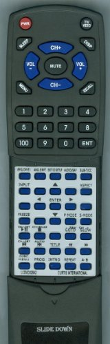 Replacement Remote Control for CURTIS INTERNATIONAL LCDVD326A2 by Redi-Remote