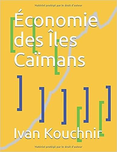 Économie des Îles Caïmans