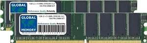 1GB (2 x 512MB) DDR 266MHz PC2100 184-PIN DIMM MEMORIA RAM KIT PARA POWERMAC G4 (DDR VERSIÓN)