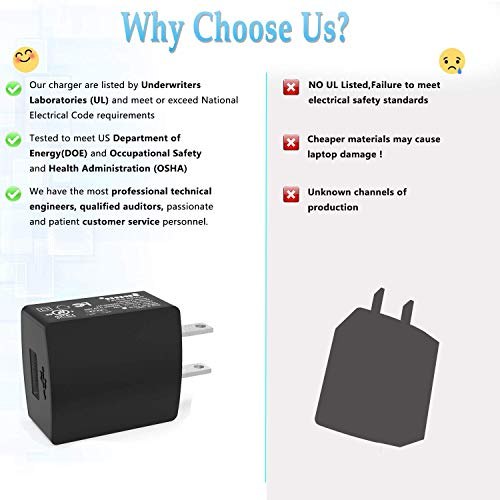 Superer AC Charger Power Supply Compatible with Ultimate Ears UE MegaBoom 3 Boom 2 3 Blast Roll 2 Mini Boom MegaBlast WonderBoom 1 2 Wonder Boom Portable Bluetooth Speaker Adapter Cord