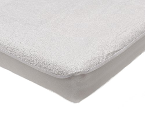 Towelling Mattress Protector (Super Soft Terry Towelling Fitted Cot Bed Protector Waterproof Absorbent Cover White (70cm x 140cm))