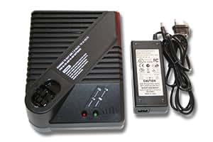 Cargador marca vhbw para baterías de herramientas Bosch 7.2V 24V NI-CD NI-MH Li-Ion por. ej. BAT019 BAT020 BAT021 BAT025 BAT160 BAT180 BAT181