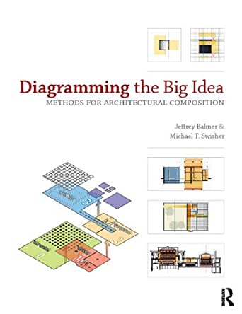 Diagramming The Big Idea Methods For